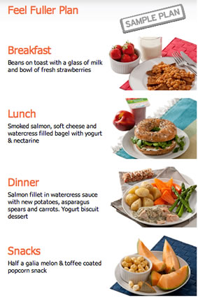 Easy diets to follow