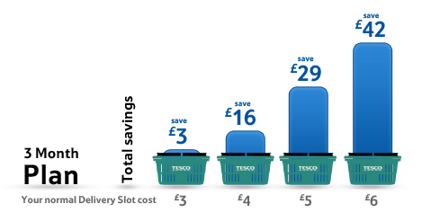 variable costs of tesco Usually our tesco bank standard variable rate • standard variable rate mortgages: this is an interest rate that is set by us possible further costs.